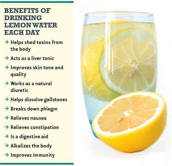 Benefits of Drinking Lemon Water Each Day