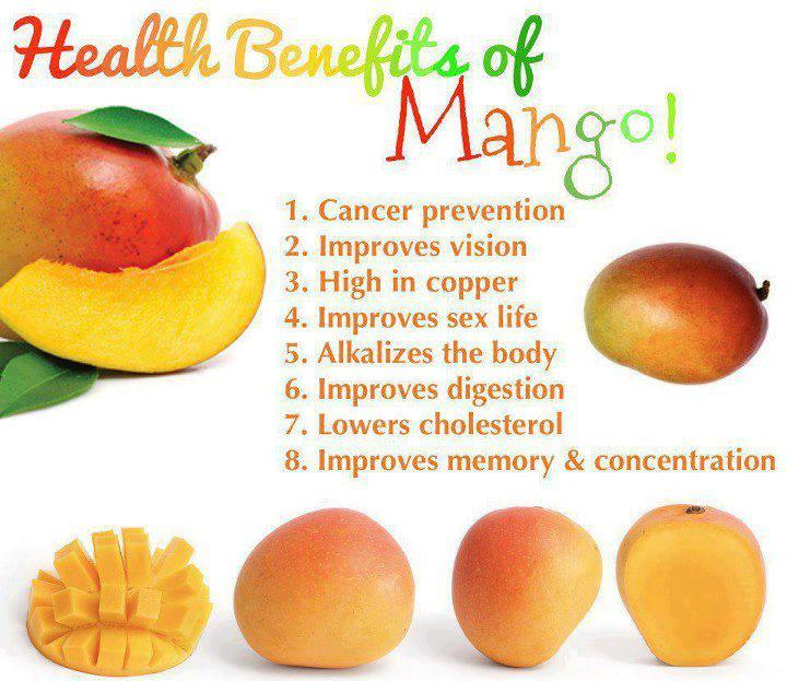 Health Benefits Of Mango Health Images